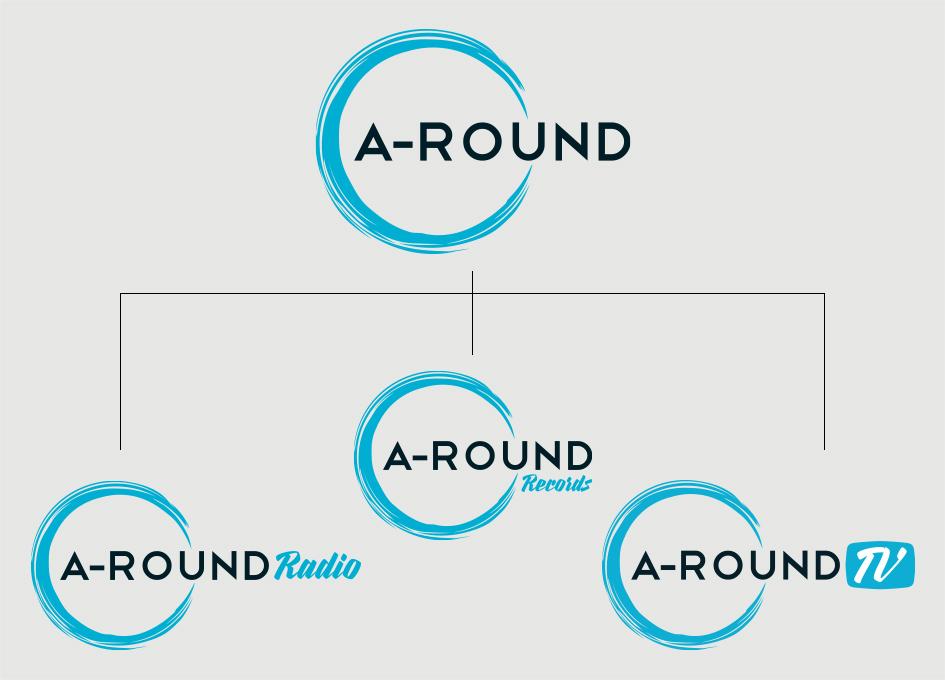 Identité visuelle A-round Group